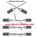 Conductor splices