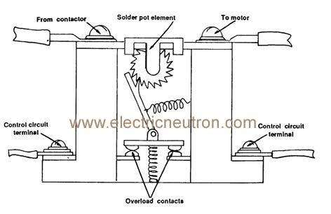 wiring diagram for small motor with Types Of Motor Overload Relay on Chevrolet Silverado 1994 Chevy Silverado Firing Order Of Plugs together with Chevy 350 Starter Woes further Dodge Flathead Engine Diagram in addition Starter furthermore Types Of Motor Overload Relay.