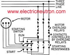 Motor Overload Protection - Electrical Engineering Centre