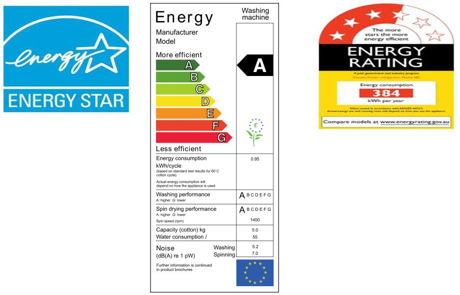 Efficient Electrical Appliances