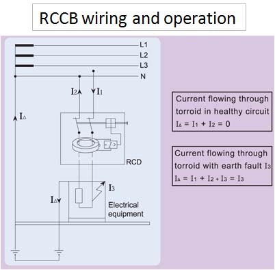residual current circuit breaker electrical engineering centre rh electricneutron com wiring diagram rib relay to heating circuit wiring diagram cb700sc nighthawk