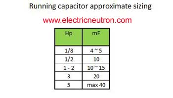 single phase capacitor sizing but