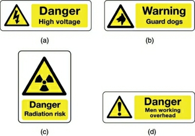 safety sign meanings