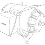 Types Of Motor Enclosures
