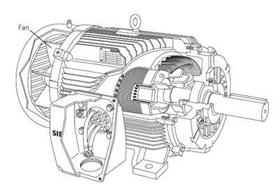 Types of motor enclosures marine notes for Totally enclosed fan cooled motor