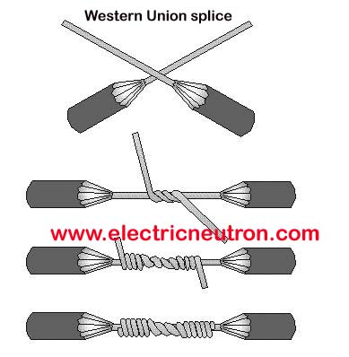 Conductor Splices Electrical Engineering Centre