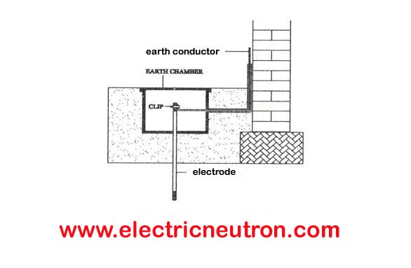 home wiring grounding how to draw home wiring diagram