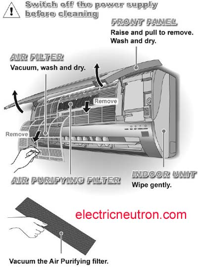 Air Conditioner Services Electrical Engineering Centre