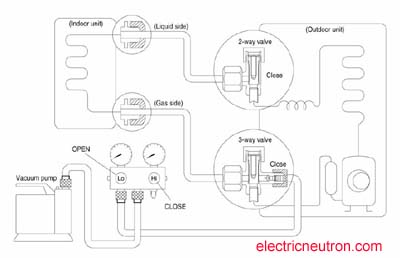vacuum method for air conditioner electrical engineering Home Central Air Diagram