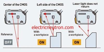 keyence laser sensor lr electrical engineering centre. Black Bedroom Furniture Sets. Home Design Ideas